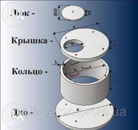 thumb_439432690w640h640betonnye-koltsa-brovary